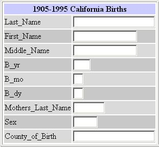 Vitalsearch californiausacalifornia birth records and certificates recommended use the searcher may enter data into any one or all fields however it is recommended that only one be used in the event that the potential yelopaper Gallery